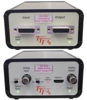 LTX-7215 Bi-Direction Analogue/Digital Fibre Optic Link